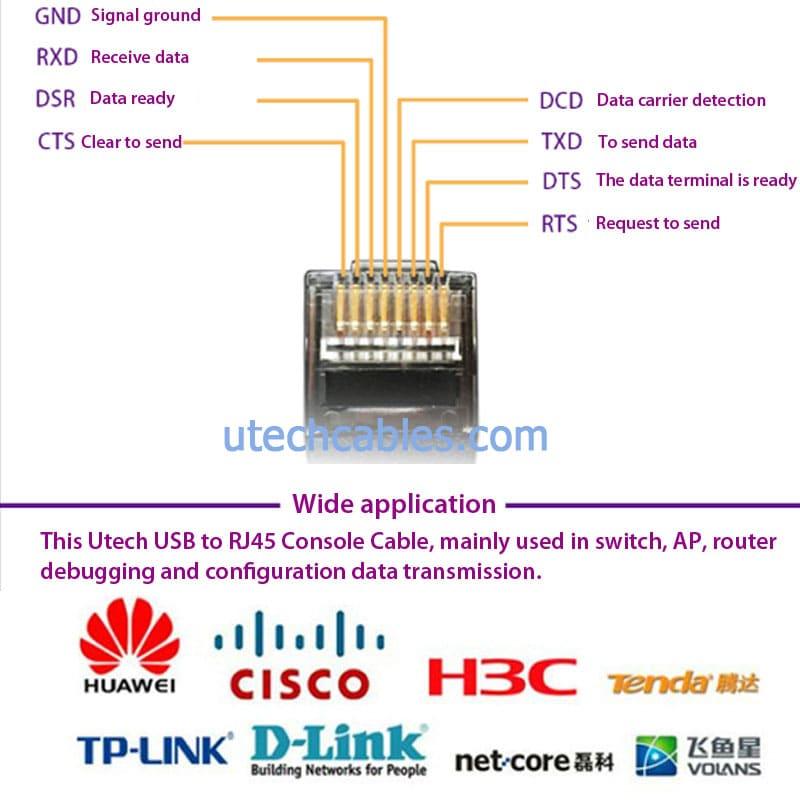 USB RJ45 RS232 Cisco Console Cable.jpg