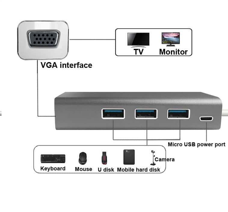 USB3.0 إلى VGA-2