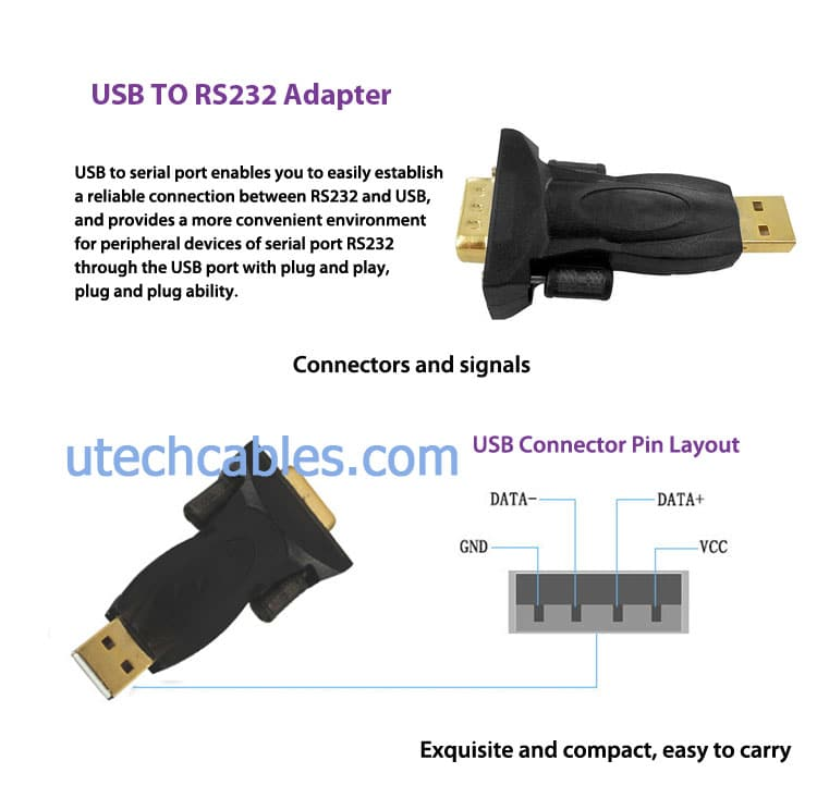 gold plated usb serial adapter.jpg